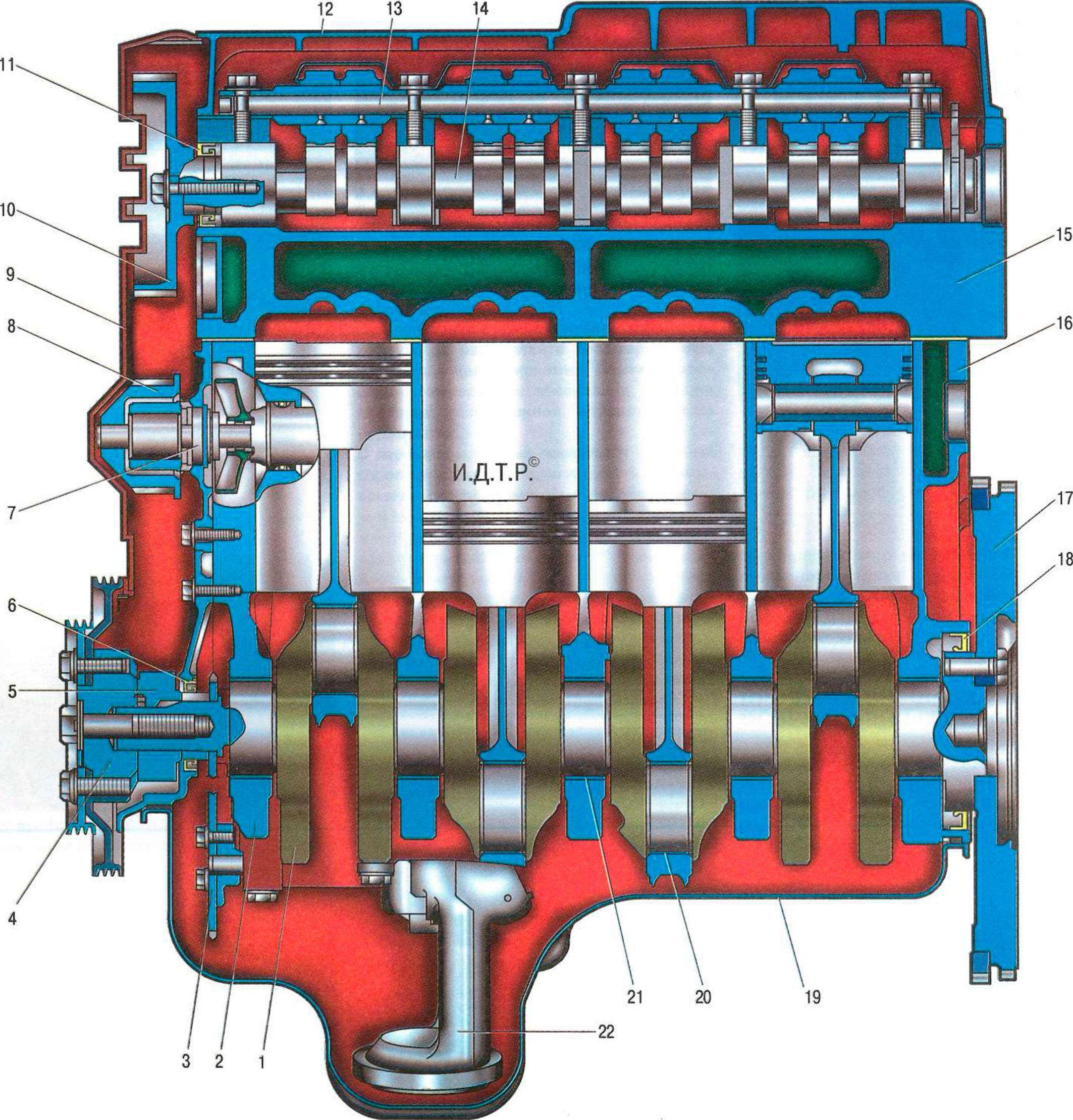 двигатель строение цилиндры схема